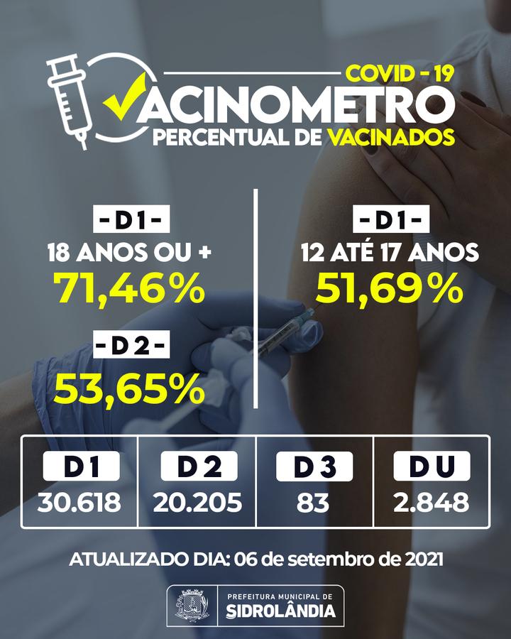 Center vacinometro 06