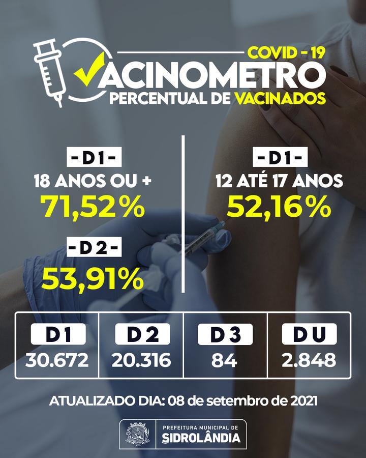 Center vacinometro 08.09