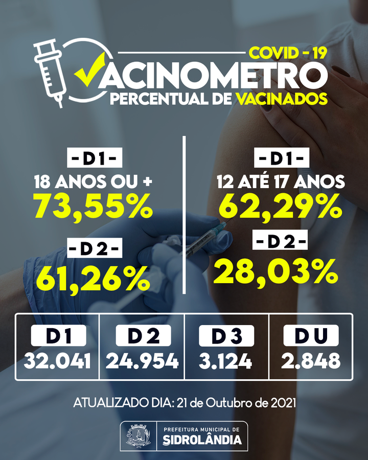Center vacinometro 1 1